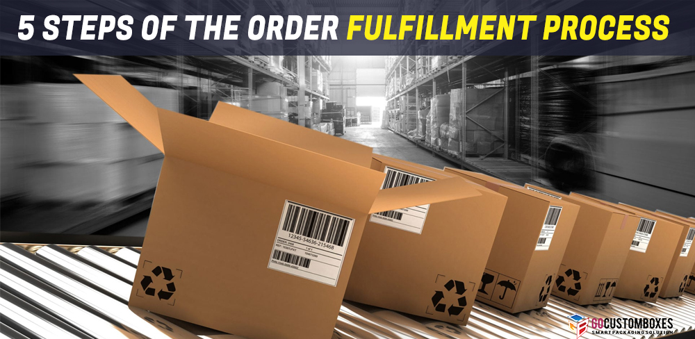 5 Steps of The Order Fulfillment Process - Go Custom Boxes UK